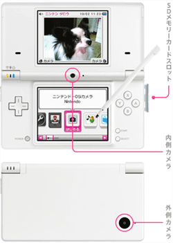 This picture sums upp all new hardware features on the Nintendo DSi