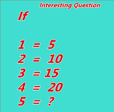 Interesting question, if 1=5, 2=10, 3=15, 4=20... what is 5=?